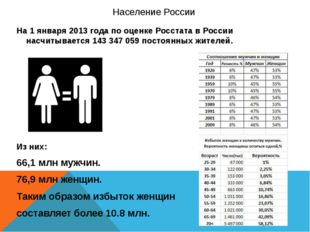 Население России На 1 января 2013 года по оценке Росстата в России насчитывае