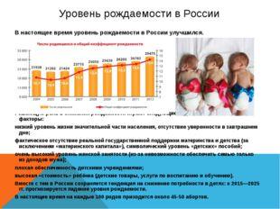 Уровень рождаемости в России В настоящее время уровень рождаемости в России у