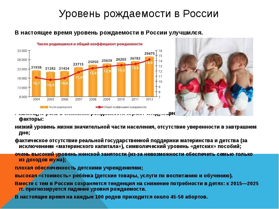 Уровень рождаемости в России В настоящее время уровень рождаемости в России у...