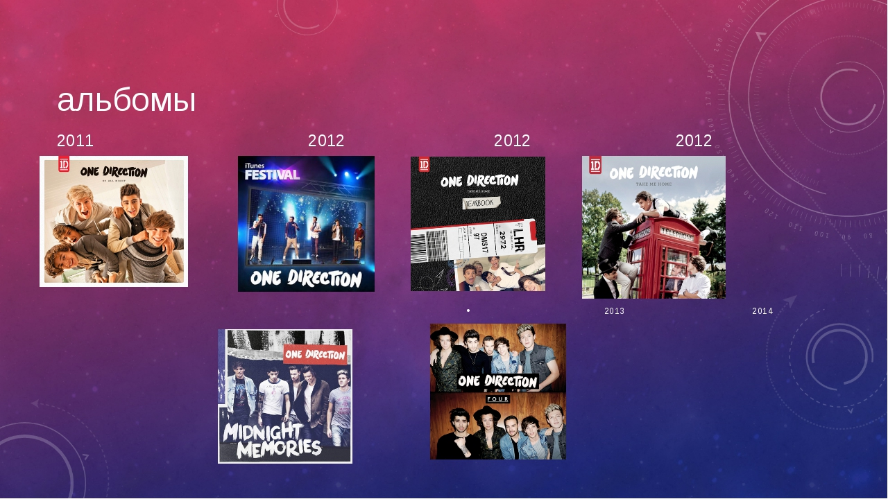 альбомы 2011 2012 2012 2012 2013 2014