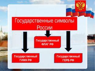Государственные символы России Государственный ФЛАГ РФ Государственный ГИМН Р