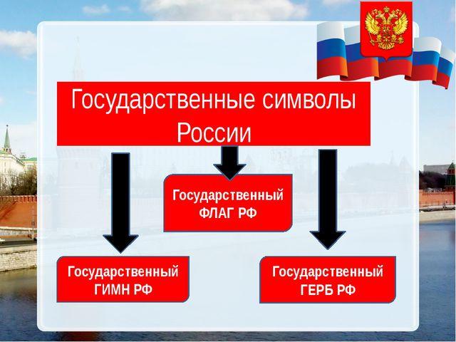 Государственные символы России Государственный ФЛАГ РФ Государственный ГИМН Р...
