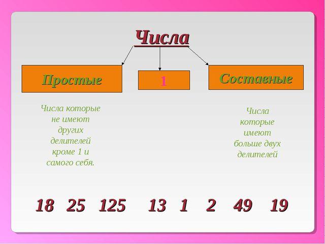 Числа 1 Простые Составные Числа которые не имеют других делителей кроме 1 и с...