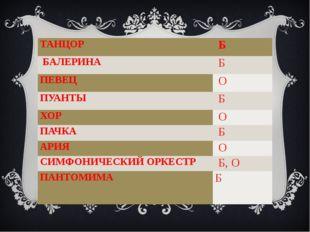 ТАНЦОР Б БАЛЕРИНА Б ПЕВЕЦ О ПУАНТЫ Б ХОР О ПАЧКА Б АРИЯ О СИМФОНИЧЕСК
