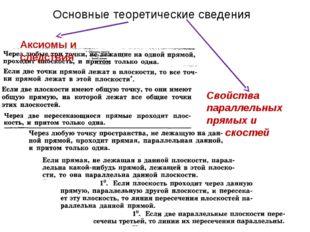 Основные теоретические сведения Аксиомы и следствия Свойства параллельных пря