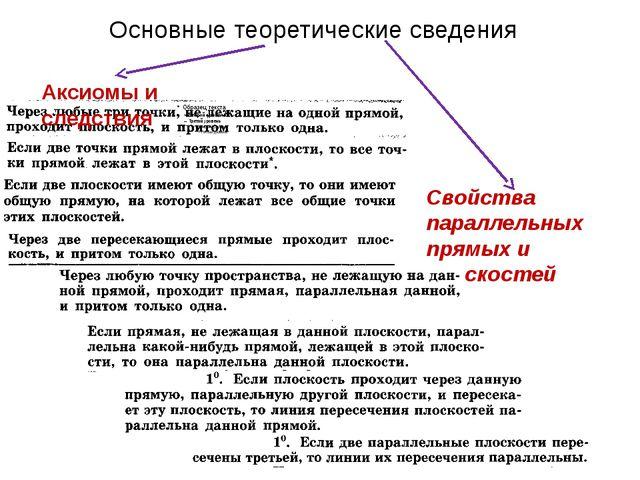 Основные теоретические сведения Аксиомы и следствия Свойства параллельных пря...