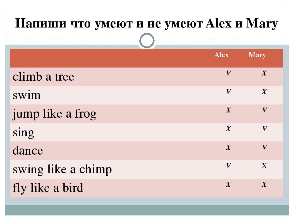 Напиши что умеют и не умеют Alex и Mary Alex Mary climb a tree V X swim V X j...