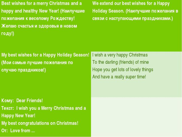 Best wishes for a merry Christmas and a happy and healthy New Year! (Наилучши...