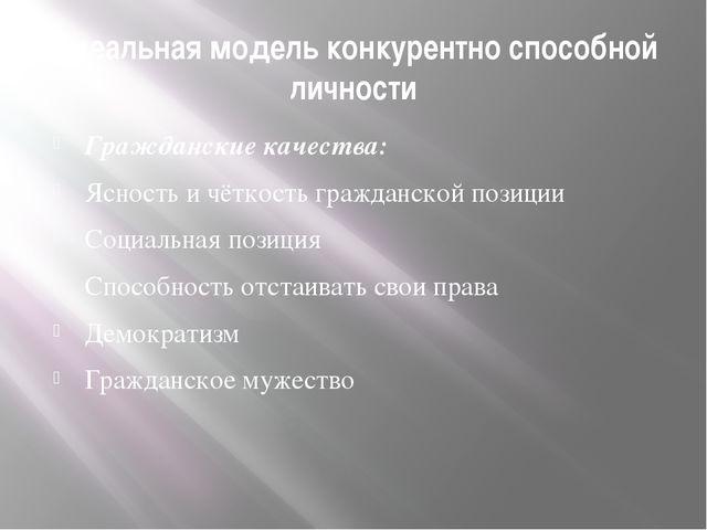 Идеальная модель конкурентно способной личности Гражданские качества: Ясность...