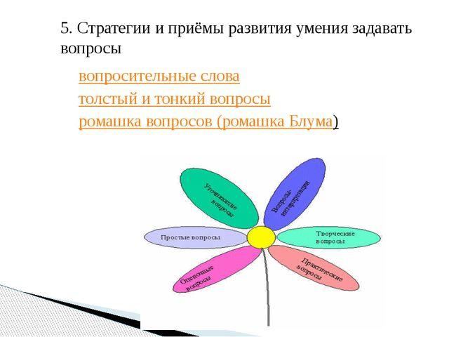5. Стратегии и приёмы развития умения задавать вопросы вопросительные слова т...