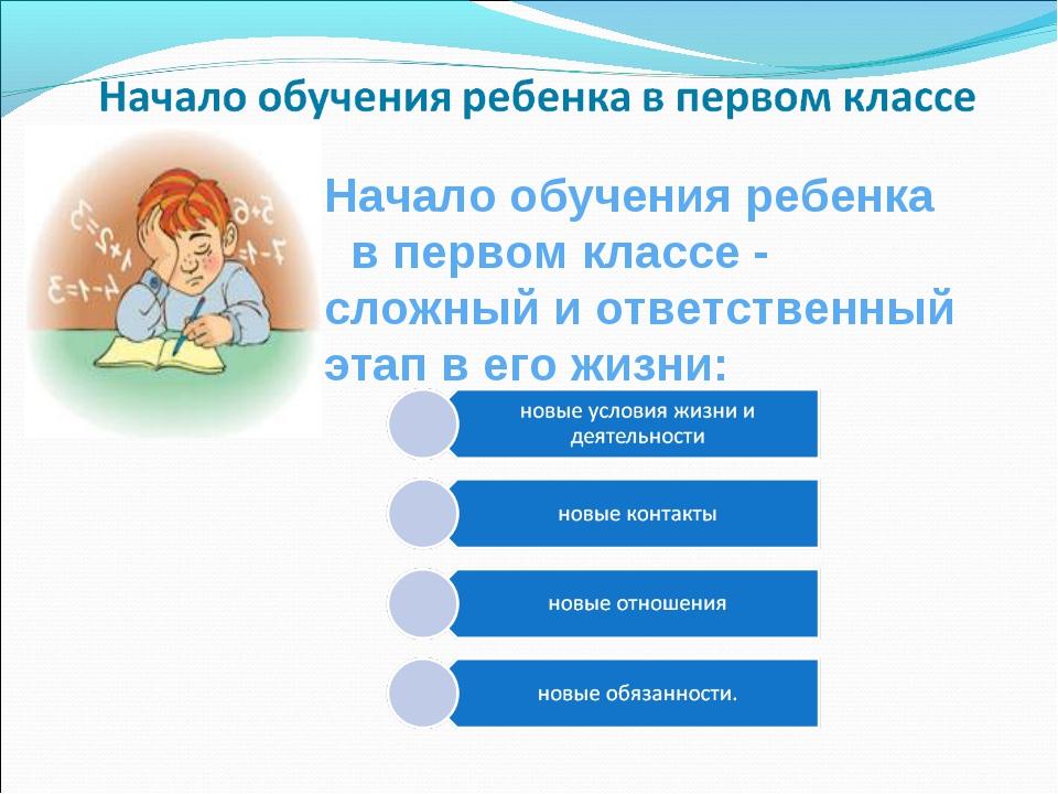 Начало обучения ребенка  в первом классе - сложный и ответственный этап в ег...