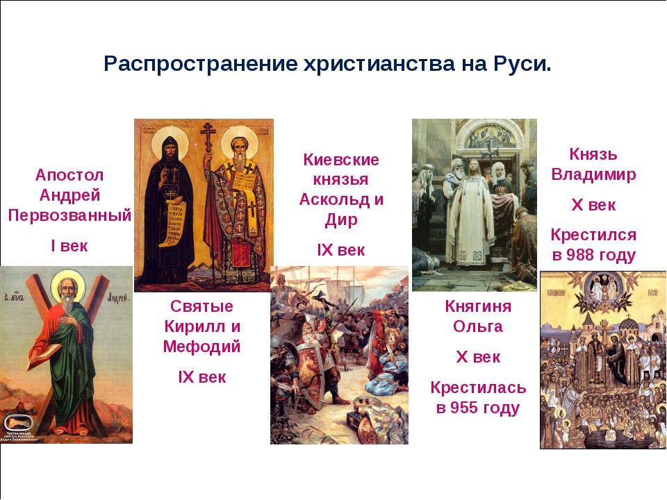 Киевские князья Аскольд и Дир IX век Святые Кирилл и Мефодий IX век Княгиня О...