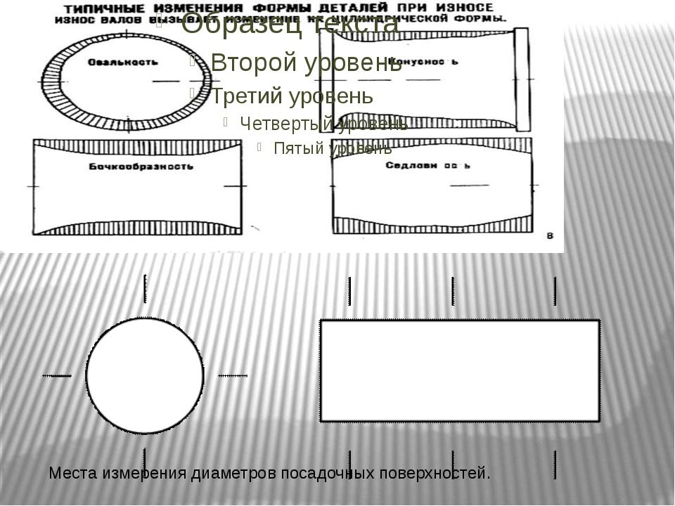 Места измерения диаметров посадочных поверхностей.