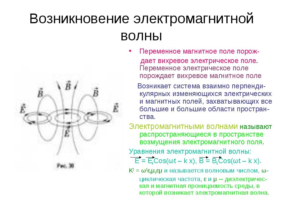 Возникновение электромагнитной волны Переменное магнитное поле порож- дает ви...