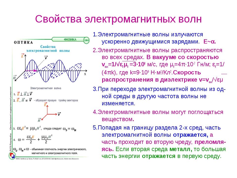 Свойства электромагнитных волн 1.Электромагнитные волны излучаются ускоренно...