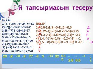 Үй тапсырмасын тесеру № 638 1) 8 (-3)+(-7)=-24-7=-31 Ц 2)(-2)(-5)-12=10-12=-2