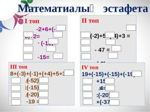 Математиалық эстафета І топ -2+6+(-3)+2= ∙ (-15)= -15= :12= ∙(-20)= ІІ топ -5