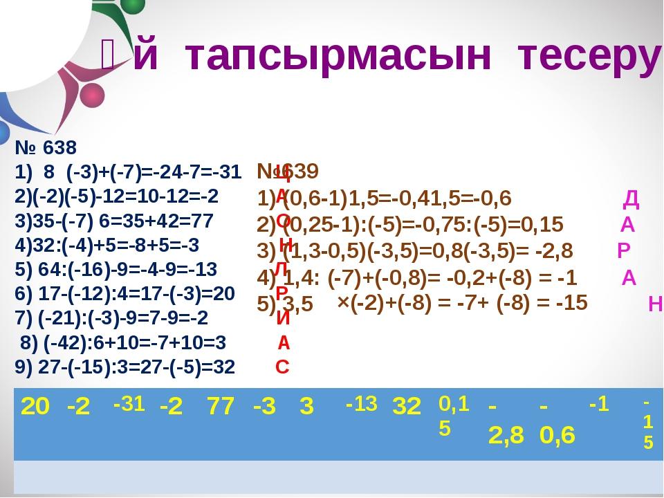 Үй тапсырмасын тесеру № 638 1) 8 (-3)+(-7)=-24-7=-31 Ц 2)(-2)(-5)-12=10-12=-2...