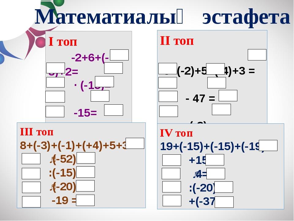 Математиалық эстафета І топ -2+6+(-3)+2= ∙ (-15)= -15= :12= ∙(-20)= ІІ топ -5...