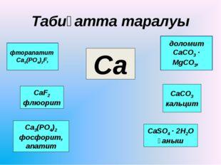 Са СаСО3 кальцит СаF2 флюорит СаSО4 · 2Н2О ғаныш Са3(РО4)2 фосфорит, апатит Т