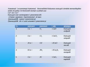 Химиялық қасиеттері.Химиялық белсенділігі бойынша кальций сілтілік металдарда