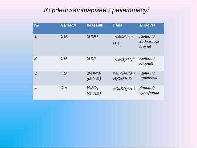 №металлреагентөніматалуы 1.Ca+2HOH=Ca(OH)2+ H2↑Кальций гидроксиді (сі...