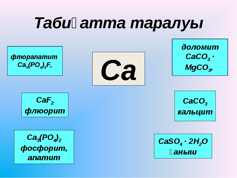 Са СаСО3 кальцит СаF2 флюорит СаSО4 · 2Н2О ғаныш Са3(РО4)2 фосфорит, апатит Т...