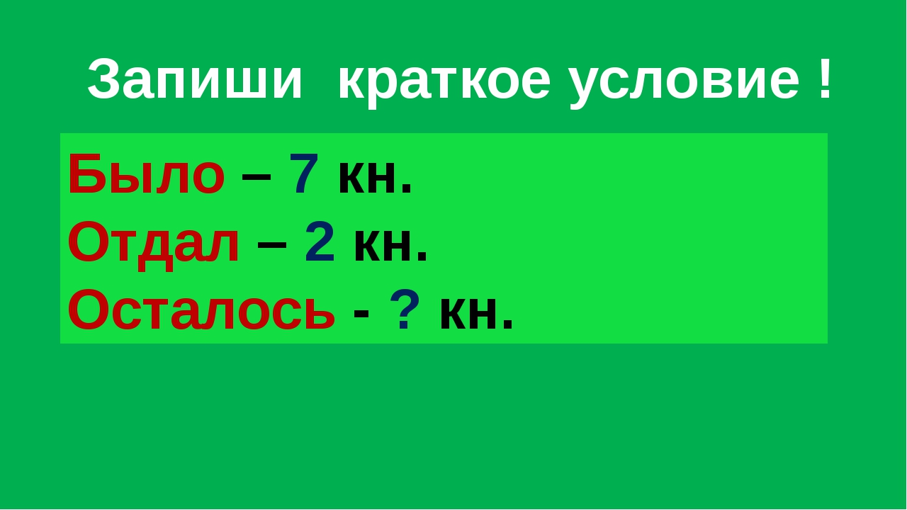 Запиши краткое условие ! Было – 7 кн. Отдал – 2 кн. Осталось - ? кн.