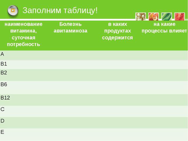 Заполним таблицу! наименование витамина, суточная потребностьБолезнь авитами...
