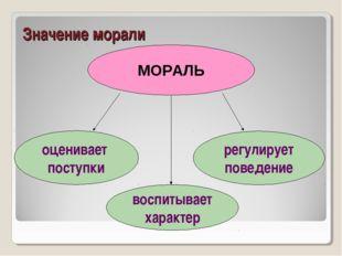 Значение морали МОРАЛЬ оценивает поступки воспитывает характер регулирует пов