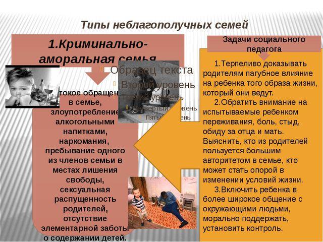 Типы неблагополучных семей 1.Криминально-аморальная семья Жестокое обращение...