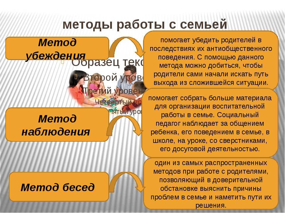 методы работы с семьей помогает убедить родителей в последствиях их антиобщес...