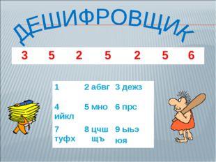 12 абвг3 дежз 4 ийкл5 мно6 прс 7 туфх8 цчш щъ9 ыьэ юя 3525256
