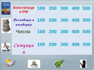 Конституция РФ100200300400500 Пословицы и поговорки100200300400500