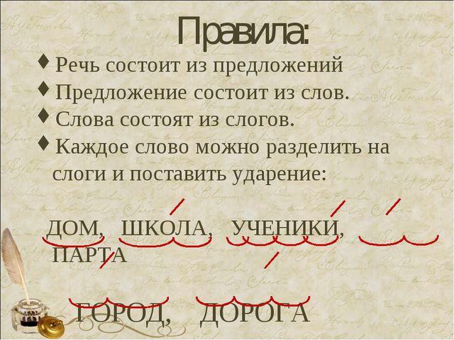 Правила: Речь состоит из предложений Предложение состоит из слов. Слова сост...