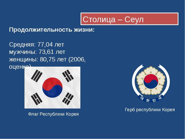 Столица – Сеул Герб республики Корея Флаг Республики Корея Продолжительность...