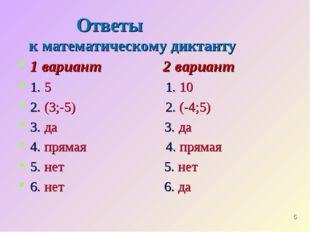 Ответы к математическому диктанту 1 вариант 2 вариант 1. 5 1. 10 2. (3;-5) 2
