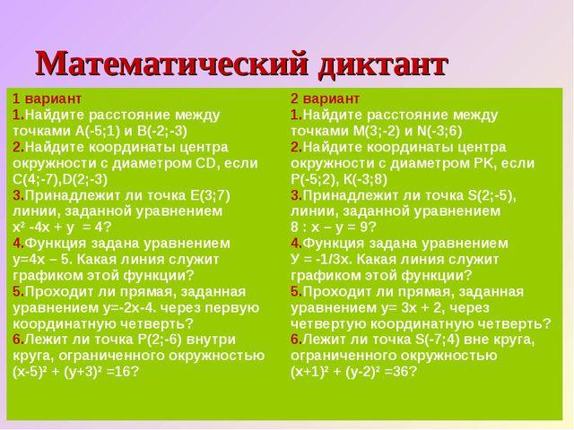 Математический диктант * 1 вариант 1.Найдите расстояние между точками А(-5;1)...