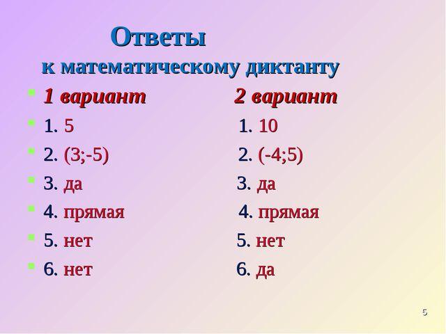 Ответы к математическому диктанту 1 вариант 2 вариант 1. 5 1. 10 2. (3;-5) 2...