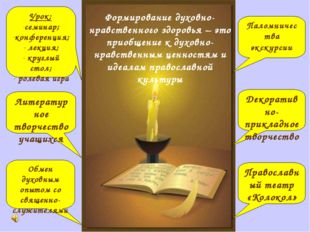 Формирование духовно-нравственного здоровья – это приобщение к духовно-нравст