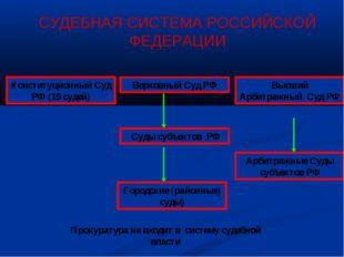 Конституционный Суд РФ (19 судей) Верховный Суд РФ Высший Арбитражный Суд РФ
