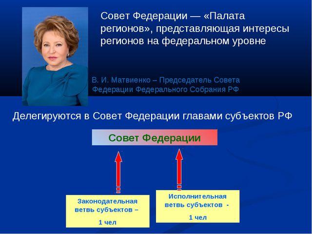 Делегируются в Совет Федерации главами субъектов РФ Совет Федерации Законодат...