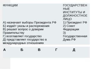 ФУНКЦИИ ГОСУДАРСТВЕННЫЕ ИНСТИТУТЫ И ДОЛЖНОСТНОЕ ЛИЦО А) назначает выборы През