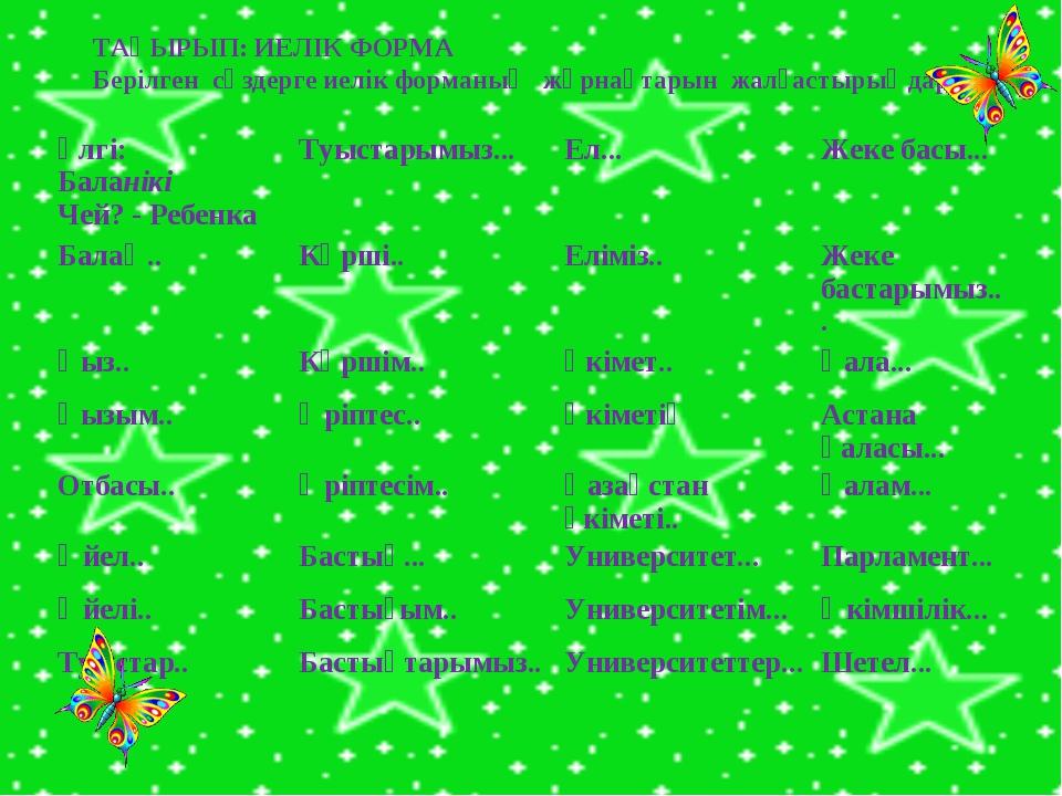 ТАҚЫРЫП: ИЕЛІК ФОРМА Берілген сөздерге иелік форманың жұрнақтарын жалғастырың...
