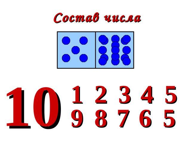Состав числа 1 9 8 2 7 3 6 4 5 5 10