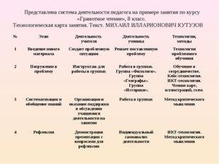 Представлена система деятельности педагога на примере занятия по курсу «Грамо