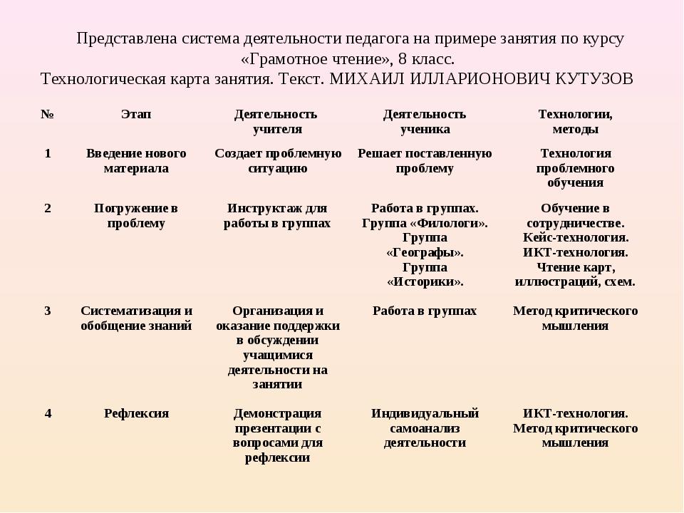 Представлена система деятельности педагога на примере занятия по курсу «Грамо...