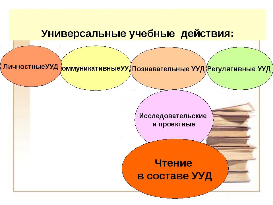 Универсальные учебные действия: КоммуникативныеУУД Исследовательские и проект...