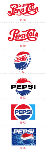 http://files.adme.ru/img/news/21826/pepsi_logo_history.jpg