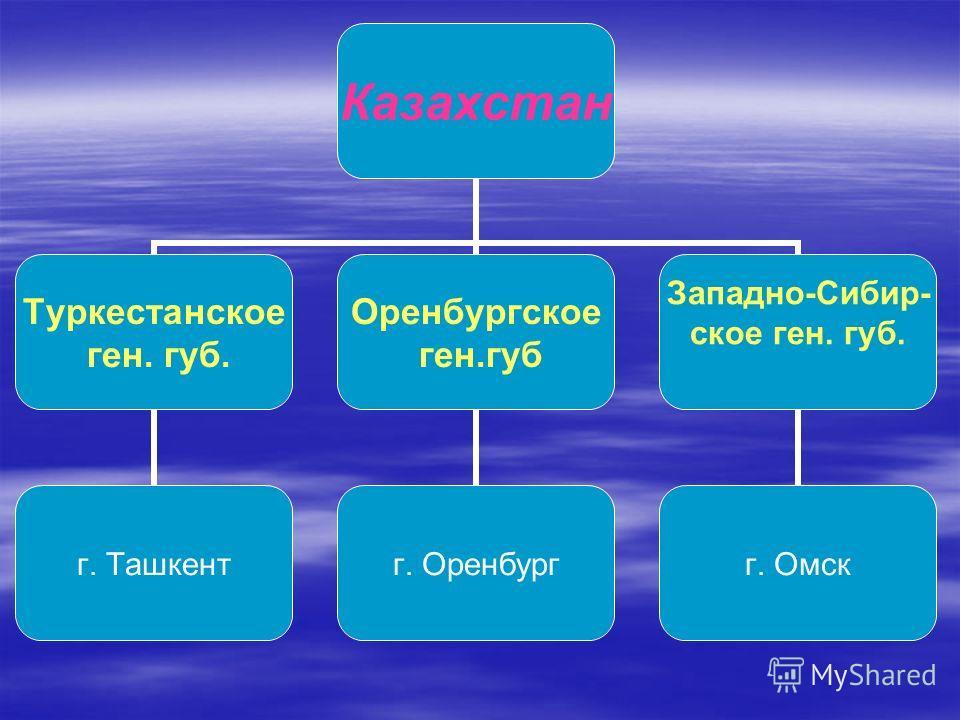 http://images.myshared.ru/426902/slide_2.jpg